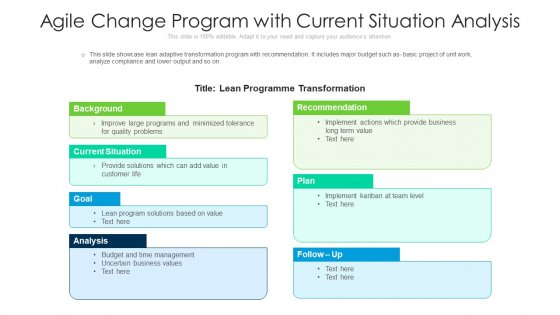Agile Change Program With Current Situation Analysis Mockup PDF