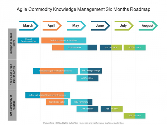 Agile Commodity Knowledge Management Six Months Roadmap Icons