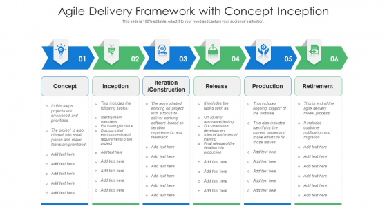 Agile Delivery Framework With Concept Inception Ppt Infographics Introduction PDF