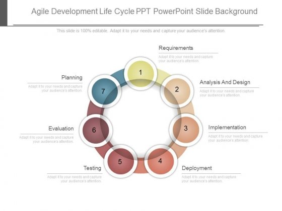 Agile Development Life Cycle Ppt Powerpoint Slide Background