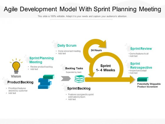 Agile Development Model With Sprint Planning Meeting Ppt PowerPoint Presentation Gallery Graphics Design PDF
