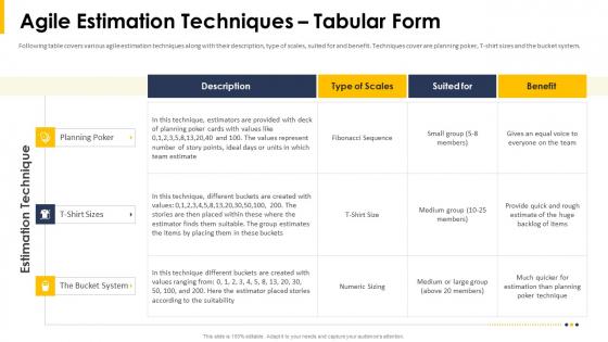 Agile Estimation Techniques Tabular Form Ppt Show Vector PDF