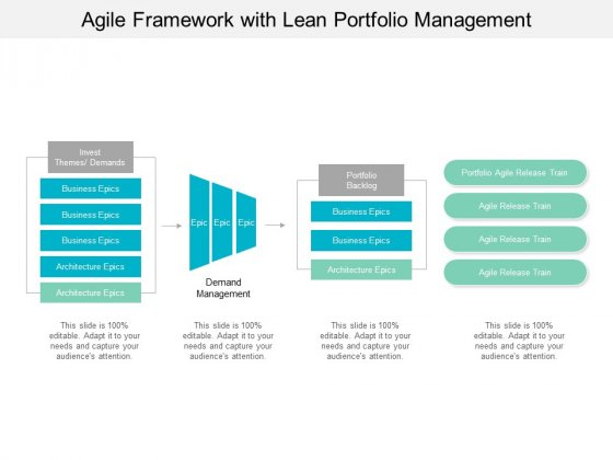 Agile Framework With Lean Portfolio Management Ppt PowerPoint Presentation Professional Outfit