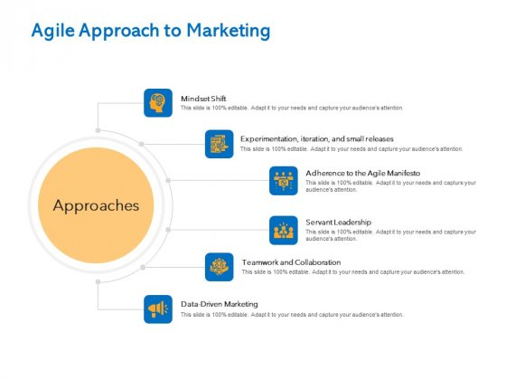 Agile Marketing Approach Agile Approach To Marketing Ppt Gallery Show PDF