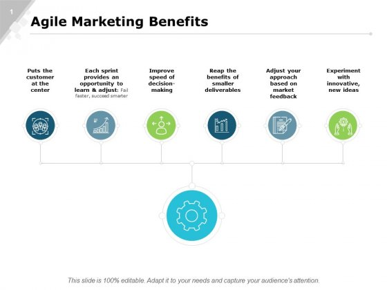 Agile Marketing Benefits Planning Ppt PowerPoint Presentation Infographic Template Slideshow