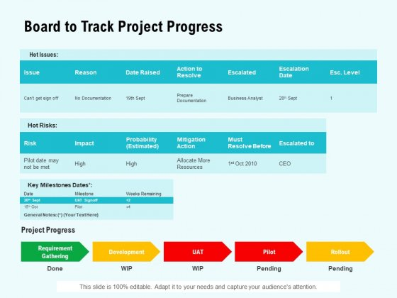 Agile Marketing Guide Board To Track Project Progress Ppt File Layout Ideas PDF