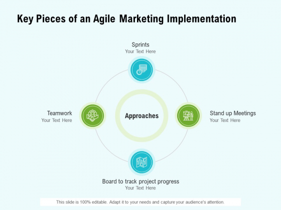 Agile Marketing Guide Key Pieces Of An Agile Marketing Implementation Ppt Model Styles PDF