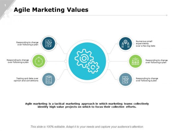 Agile Marketing Values Planning Ppt PowerPoint Presentation Pictures Information