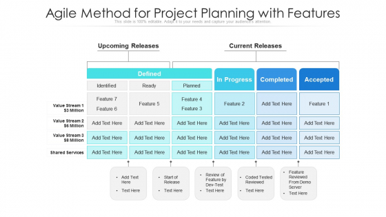 Agile Method For Project Planning With Features Ppt PowerPoint Presentation Pictures Microsoft PDF