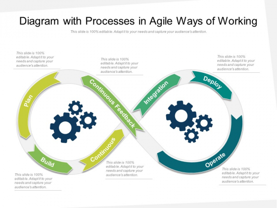 Agile Methodology With Continuous Feedback Ppt PowerPoint Presentation Show Portrait PDF