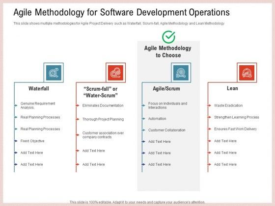 Agile Model Improve Task Team Performance Agile Methodology For Software Development Operations Template PDF