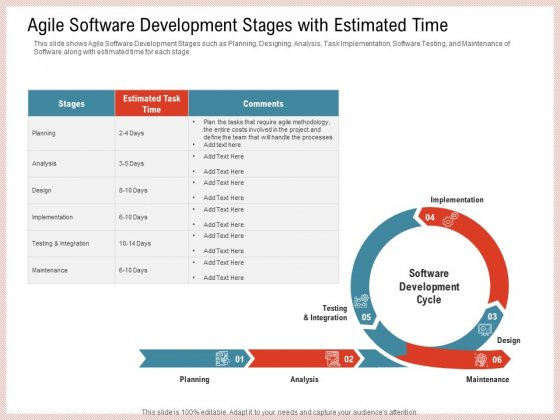 Agile Model Improve Task Team Performance Agile Software Development Stages With Estimated Time Ideas PDF