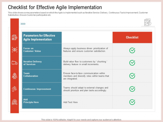 Agile Model Improve Task Team Performance Checklist For Effective Agile Implementation Microsoft PDF