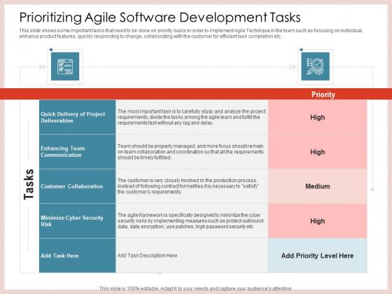 Agile Model Improve Task Team Performance Prioritizing Agile Software Development Tasks Themes PDF