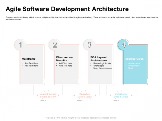 Agile Prioritization Methodology Agile Software Development Architecture Themes PDF