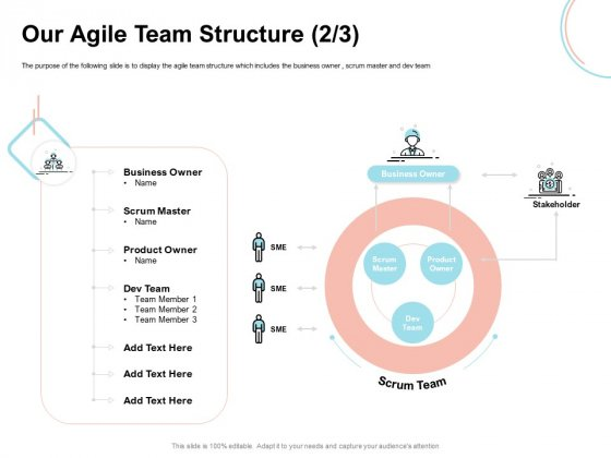 Agile Prioritization Methodology Our Agile Team Structure Scrum Ppt Model Clipart Images PDF