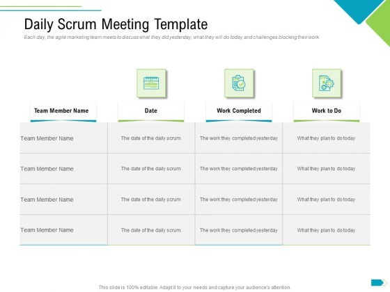 Agile Process Implementation For Marketing Program Daily Scrum Meeting Template Graphics PDF