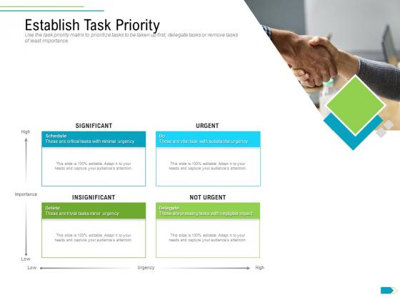 Agile Process Implementation For Marketing Program Establish Task Priority Formats PDF