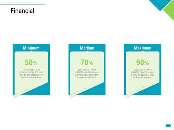 Agile Process Implementation For Marketing Program Financial Demonstration PDF