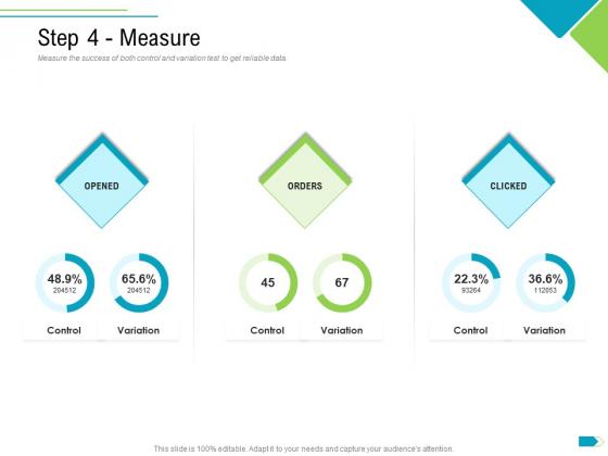 Agile Process Implementation For Marketing Program Step 4 Measure Ppt Summary Files PDF