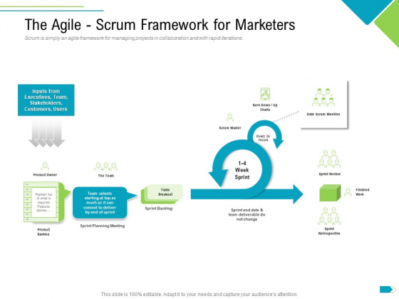 Agile Process Implementation For Marketing Program The Agile Scrum Framework For Marketers Background PDF