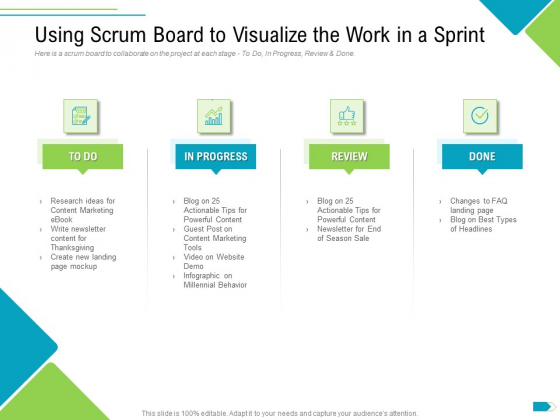 Agile Process Implementation For Marketing Program Using Scrum Board To Visualize The Work In A Sprint Information PDF