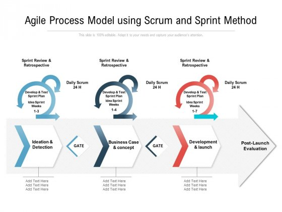 Agile Process Model Using Scrum And Sprint Method Ppt PowerPoint Presentation Gallery Example Introduction PDF