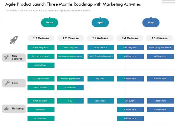 Agile Product Launch Three Months Roadmap With Marketing Activities Pictures