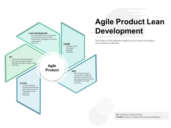 Agile Product Lean Development Ppt PowerPoint Presentation Layouts Structure PDF
