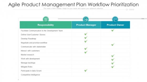 Agile Product Management Plan Workflow Prioritization Ppt PowerPoint Presentation Gallery Backgrounds PDF