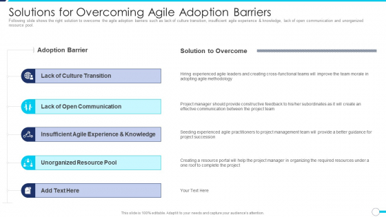 Agile Project Administration Procedure Solutions For Overcoming Agile Adoption Barriers Slides PDF