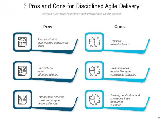 Agile_Project_Delivery_Process_Plan_Ppt_PowerPoint_Presentation_Complete_Deck_Slide_2