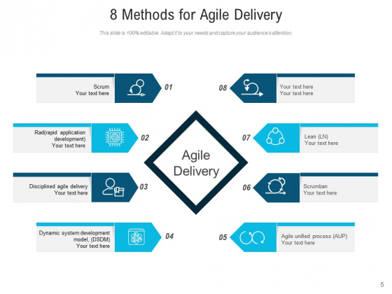 Agile_Project_Delivery_Process_Plan_Ppt_PowerPoint_Presentation_Complete_Deck_Slide_5