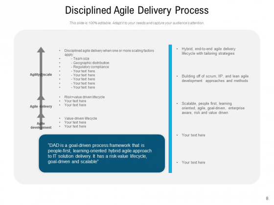 Agile_Project_Delivery_Process_Plan_Ppt_PowerPoint_Presentation_Complete_Deck_Slide_8