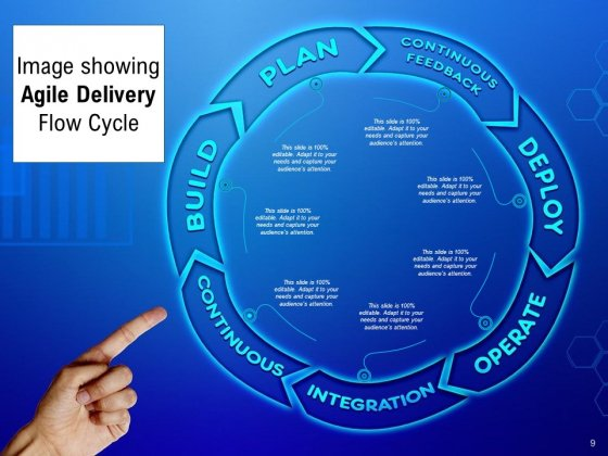 Agile_Project_Delivery_Process_Plan_Ppt_PowerPoint_Presentation_Complete_Deck_Slide_9