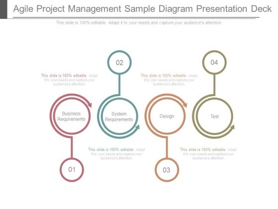 agile project management sample diagram presentation deck