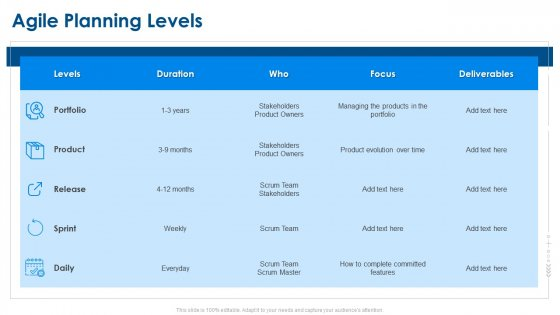 Agile Project Planning Agile Planning Levels Ppt Styles Guidelines PDF