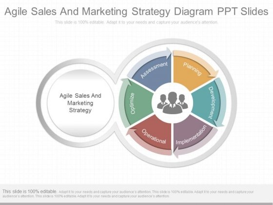 Agile Sales And Marketing Strategy Diagram Ppt Slides