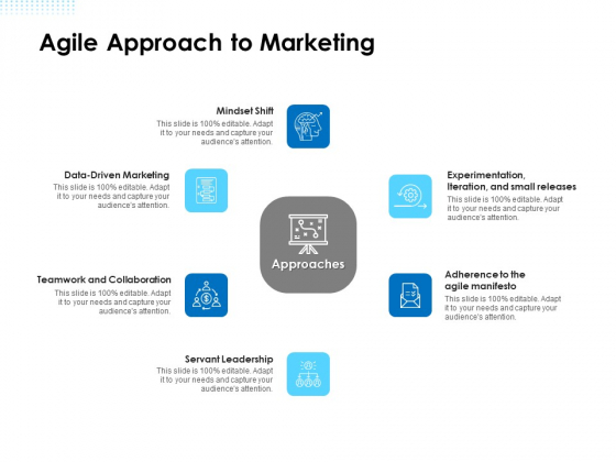 Agile Scrum Marketing Agile Approach To Marketing Ppt Ideas Infographics PDF