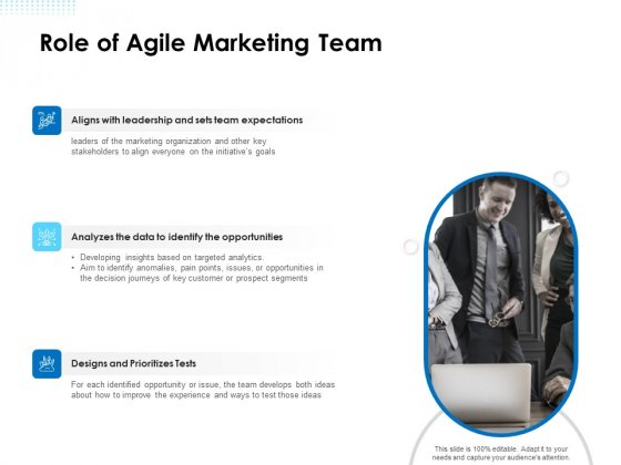 Agile Scrum Marketing Role Of Agile Marketing Team Ppt Layouts Influencers PDF