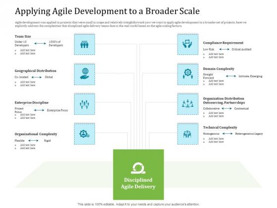 Agile_Service_Delivery_Model_Applying_Agile_Development_To_A_Broader_Scale_Mockup_PDF_Slide_1