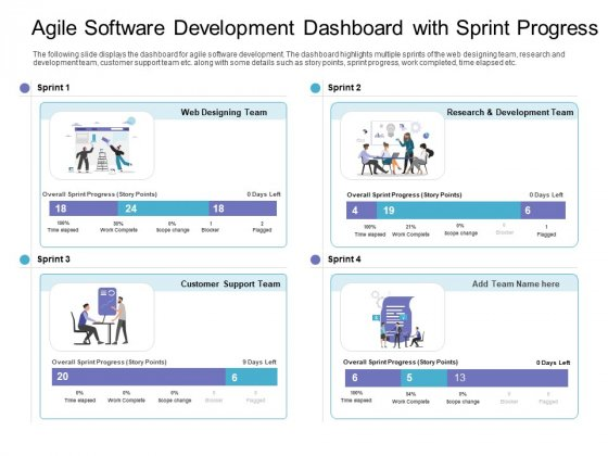 Agile Software Development Dashboard With Sprint Progress Diagrams PDF