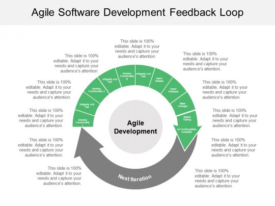 Agile Software Development Feedback Loop Ppt PowerPoint Presentation Slide Download