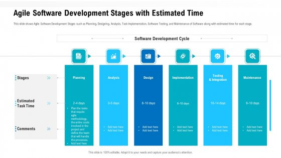 Agile Software Development Stages With Estimated Time Ppt Outline Summary PDF