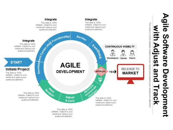 Agile Software Development With Adjust And Track Ppt PowerPoint Presentation Gallery Portrait PDF
