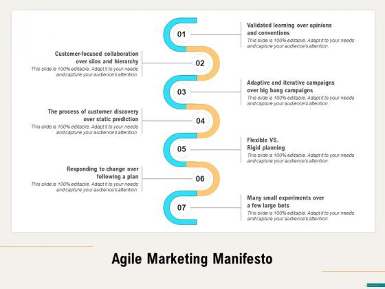 Agile Sprint Marketing Agile Marketing Manifesto Ppt File Clipart Images PDF
