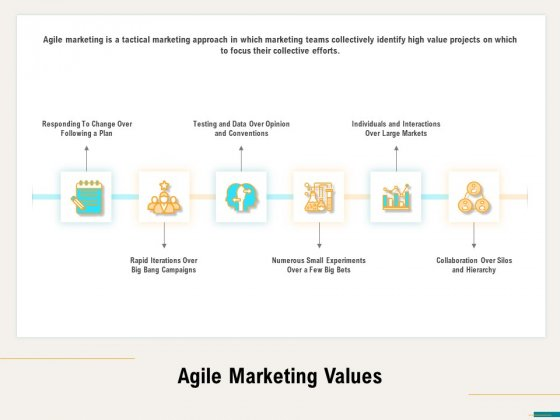 Agile Sprint Marketing Agile Marketing Values Ppt Summary Deck PDF