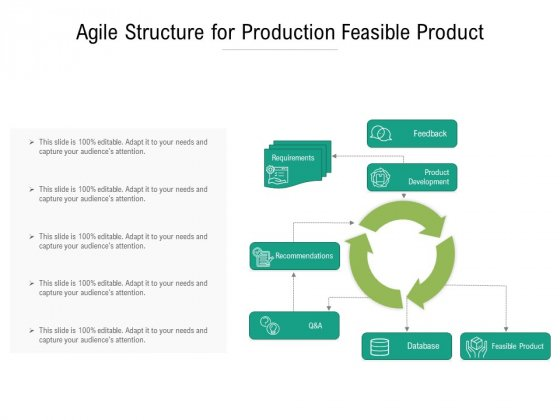 Agile Structure For Production Feasible Product Ppt Powerpoint Presentation Ideas Aids Pdf