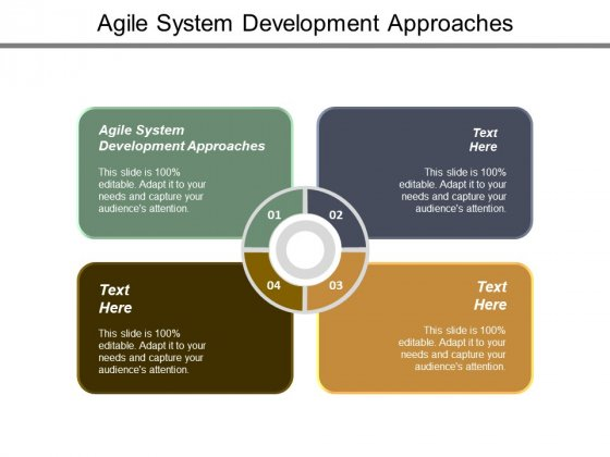 Agile System Development Approaches Ppt PowerPoint Presentation Model Rules