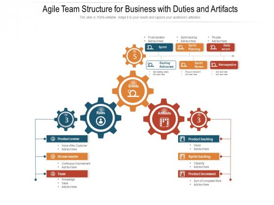Agile Team Structure For Business With Duties And Artifacts Ppt PowerPoint Presentation Show Example File PDF